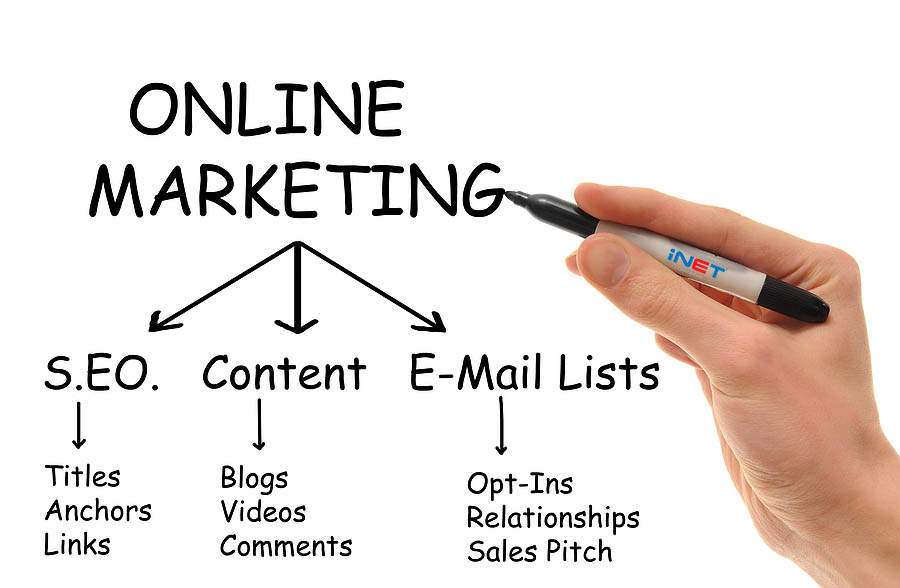 ban chat marketing online Tìm hiểu bản chất của Marketing Online   Facebook Ninja