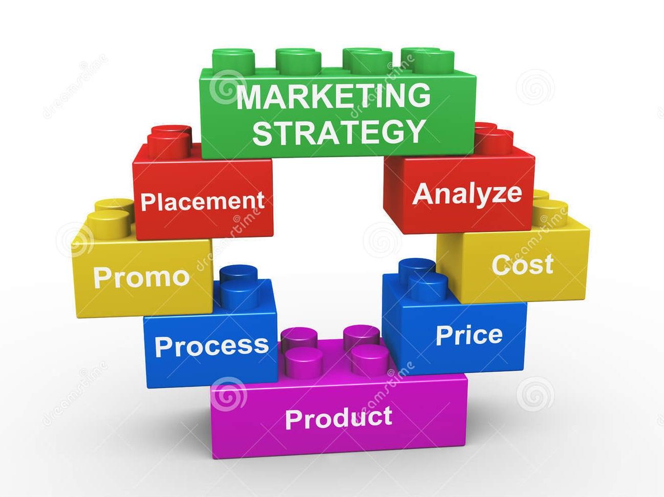 lam sao de xay dung chien luoc marketing hieu qua1 Chiến lược marketing đơn giản và hiệu quả   Facebook Ninja