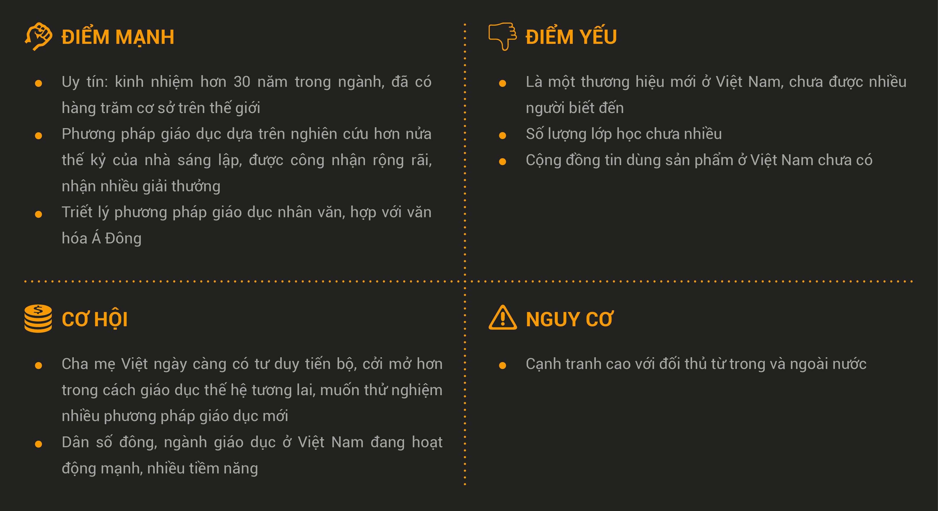 SWOT van dung phan mem ninja Phân tích SWOT là gì và ứng dụng SWOT như thế nào?