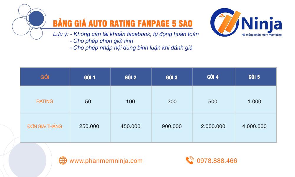 auto rating fanpage 5sao Auto Rating Fanpage   Đánh giá 5 sao nâng cao giá trị Fanpage