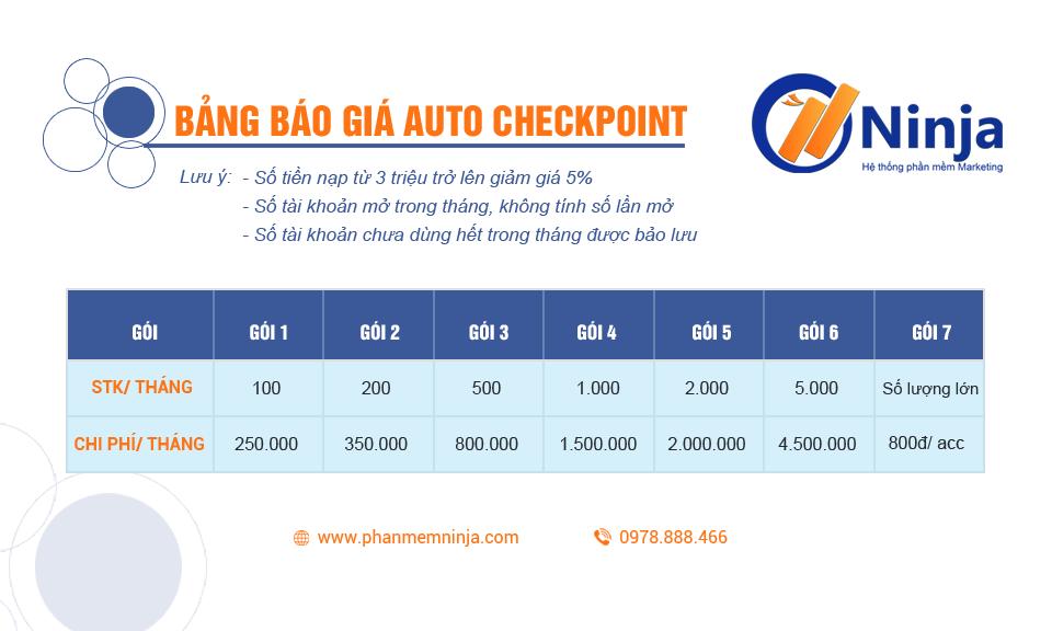 baogiaAutocheckpoint960x576 1 Tích hợp tính năng Auto Checkpoint vào phần mềm Ninja Care