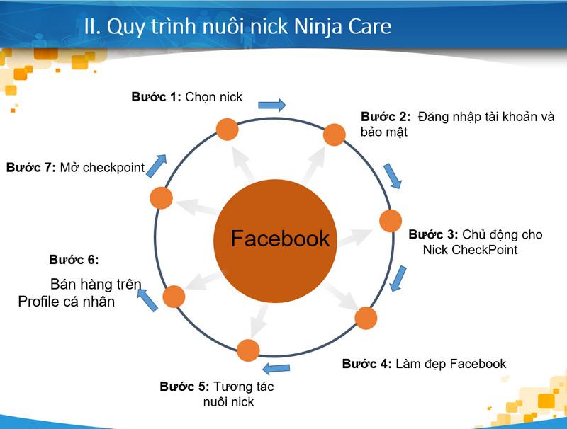 quy trinh nuoi nick ninja care 1 Quy trình nuôi nick vượt bão 2018