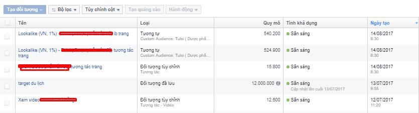 target4 Cách target quảng cáo Facebook hiệu quả
