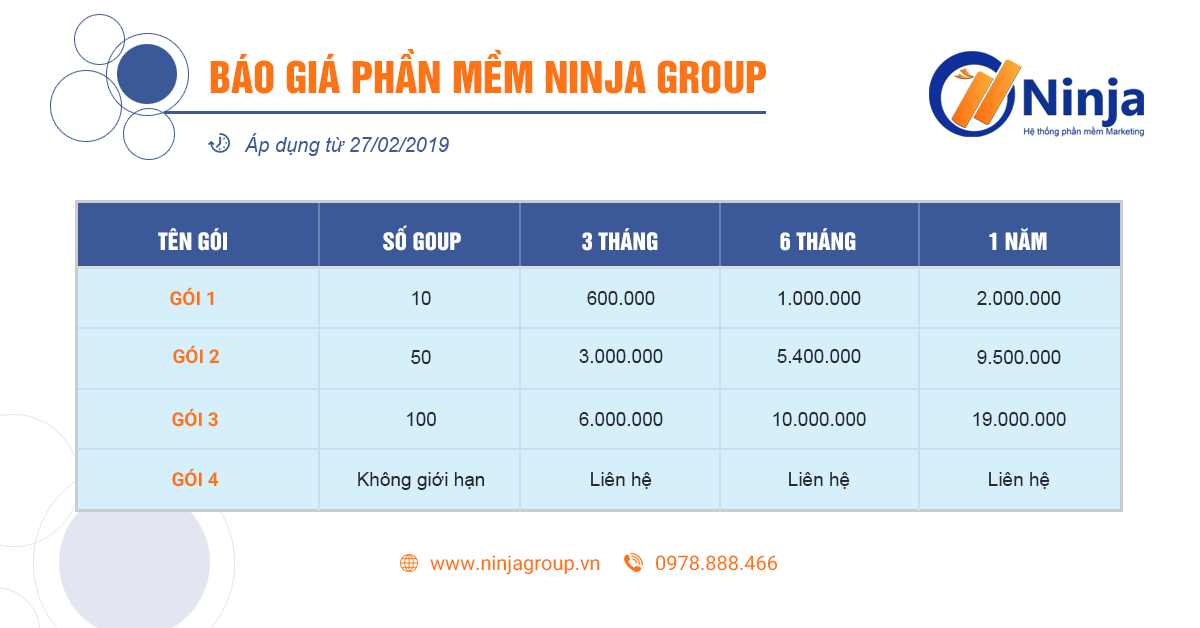 baogiagroup2 Ninja Group   Phần mềm quản lý group, lọc thành viên, xóa bài viết