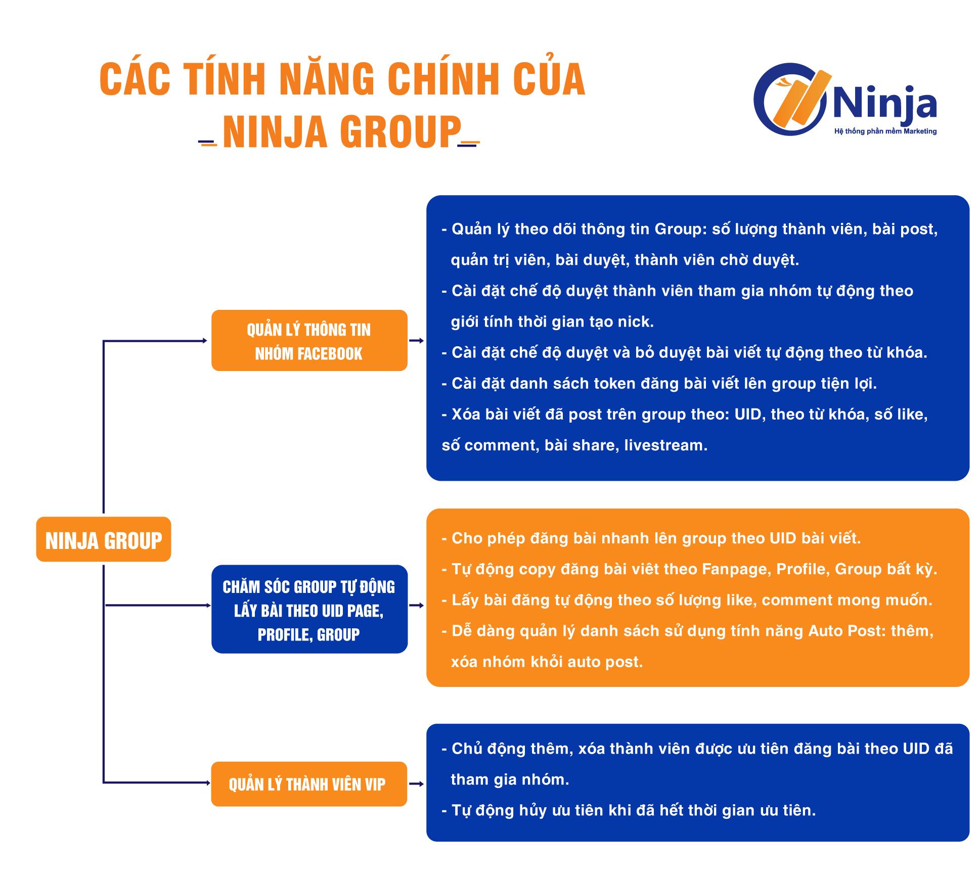 ninja group Ninja Group   Phần mềm quản lý group tự động chuyên nghiệp