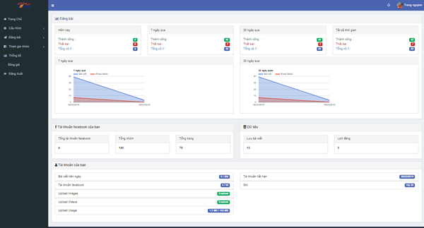 auto post 6 Ninja Auto Post – Phần mềm đăng tin, up bài bán hàng Facebook
