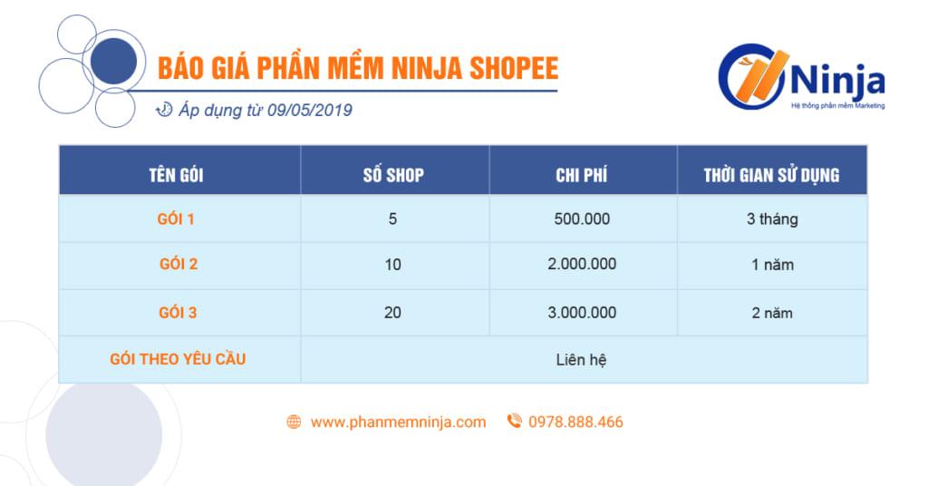 baogiashopee 1024x536 Hướng dẫn nhập tài khoản Shopee vào phần mềm Ninja Shopee