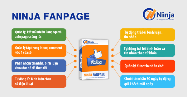 ninjafanpage tinhnang600 Hướng dẫn sử dụng phần mềm Ninja Fanpage