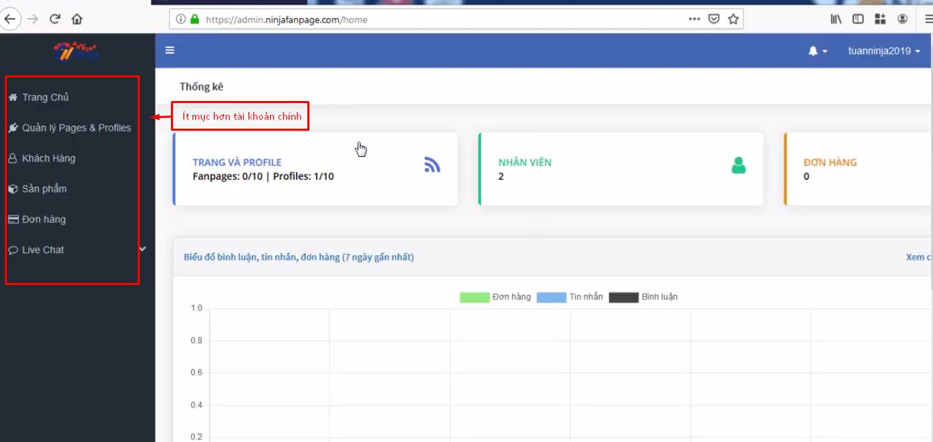 phan quyen nhan vien fanpage4 Cách thức phân quyền nhân viên trên phần mềm gửi tin nhắn fanpage Ninja Fanpage
