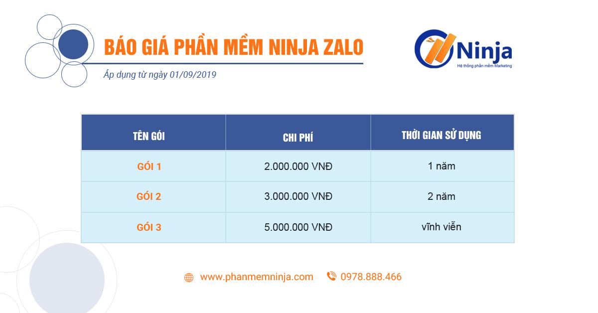 baogiazalo Ninja Zalo   Phần mềm bán hàng Zalo siêu tiện ích, chuyên nghiệp tự động