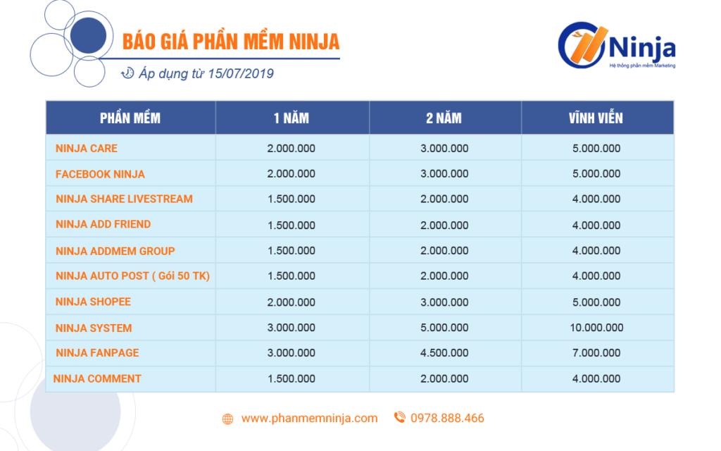 bao gia phan mem ninja 1024x640 Cập nhật Phần mềm Ninja Care 14.3