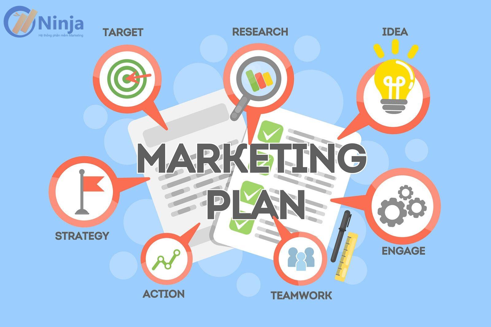 Thiết kế không tên 7 1 Lập kế hoạch Marketing bán hàng online hiệu quả tiết kiệm chi phí