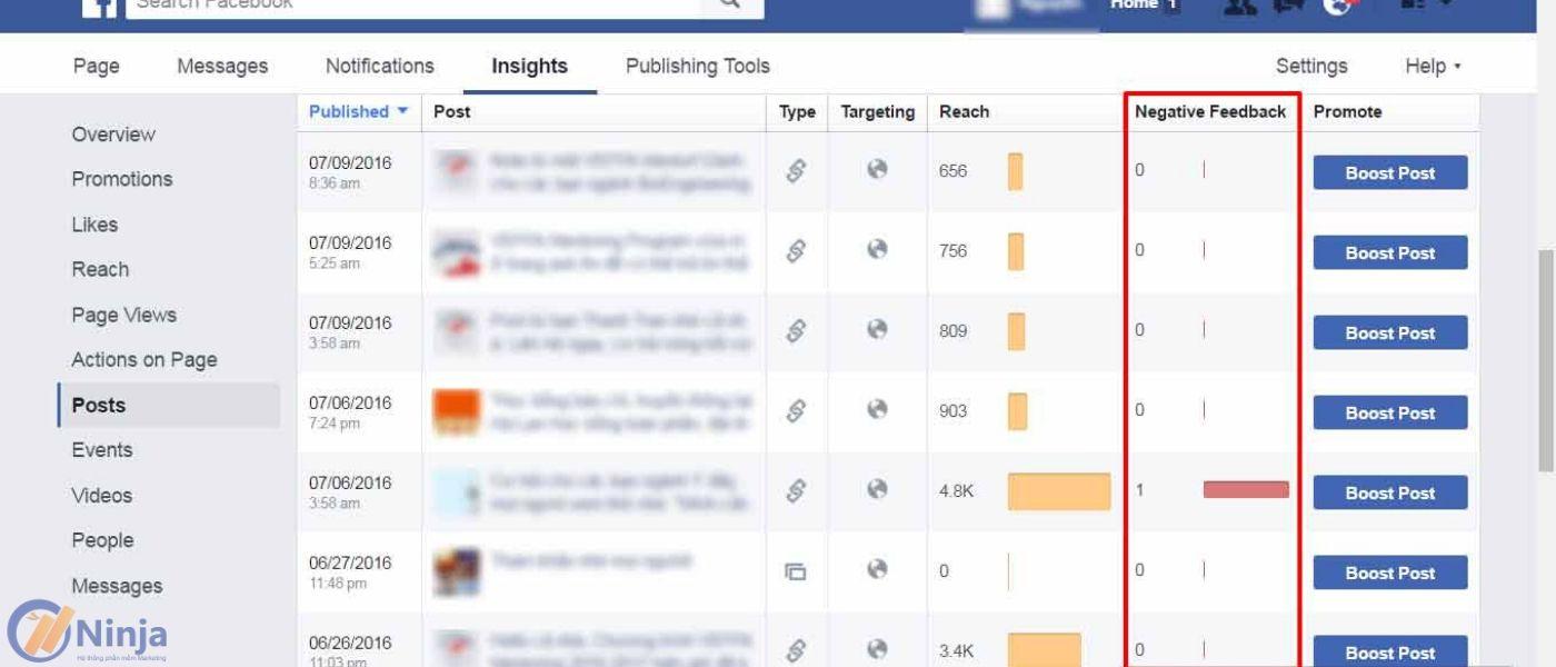 4 1 Các chỉ số thống kê quan trọng của Facebook mà bạn cần biết