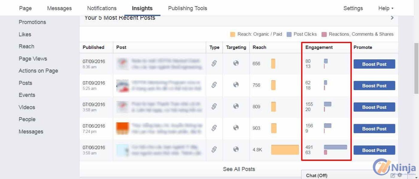 8 1 Các chỉ số thống kê quan trọng của Facebook mà bạn cần biết