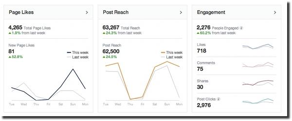 cach quan li trang tren facebook 2 Cách quản lí trang trên Facebook hiệu quả nhất 2020 trong mùa dịch Covid 19
