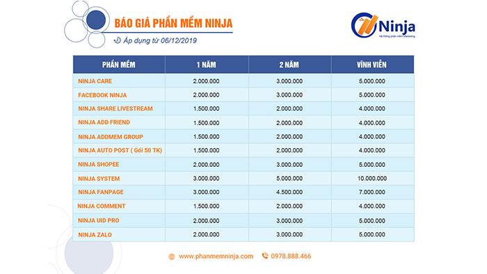 phan mem nuoi nick facebook 3 tính năng nổi trội của phần mềm nuôi nick Facebook Ninja care