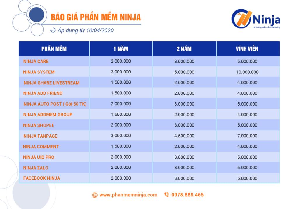 BAOGIATONGHOP 3 1024x717 Quản lí chat hiệu quả trên phần mềm quảng cáo bán hàng Ninja Zalo