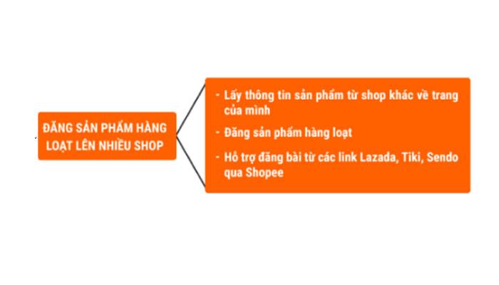 dang san pham hang loat len nhieu shop Bí quyết đăng sản phẩm hàng loạt lên nhiều shop hiệu quả nhất 2020
