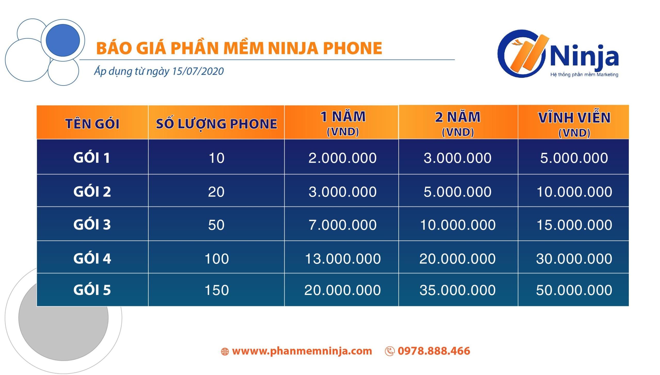 ninja phone bao gia scaled Phần mềm nuôi nick facebook trên điện thoại tự động Ninja Phone