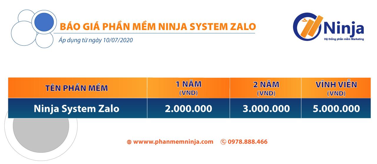 ninja system zalo 6 Ninja System Zalo   Phần mềm nuôi tài khoản Zalo số lượng lớn