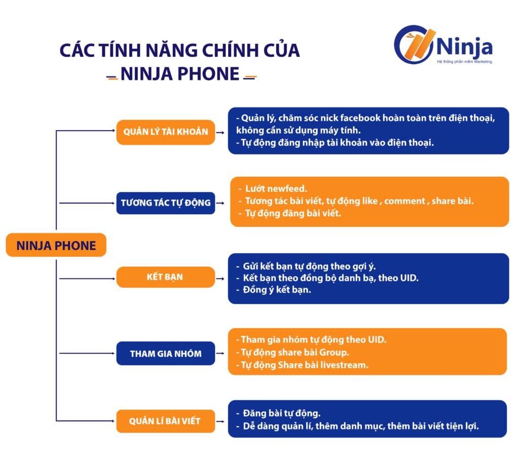 tính năng ninja phone 1024x932 Ninja Phone   Phần mềm nuôi nick trên điện thoại cực kì chuyên nghiệp