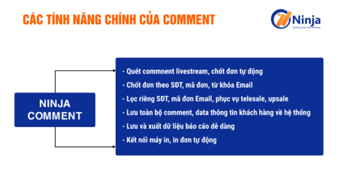 phan mem ho tro ban hang online 2 e1605000760263 Top 3 phần mềm hỗ trợ bán hàng Online thông minh với Livestream