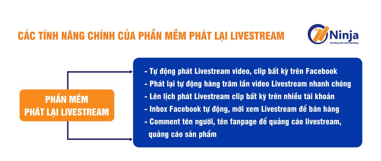 phan mem phat lai livestream 1 1 Update version 1.6 của phần mềm phát lại Livestream tự động