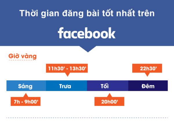 khung gio livestream fb hieu qua 2 e1624507113405 Cách bán hàng trên Group Facebook hiệu quả cao