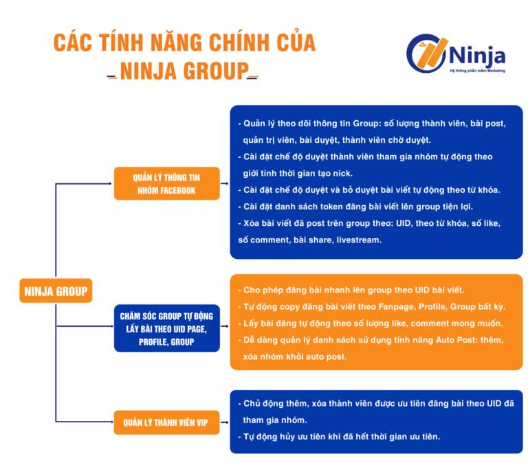 ninja group 768x686 1 Phần mềm quản lý nhóm facebook tiện lợi, nhanh chóng