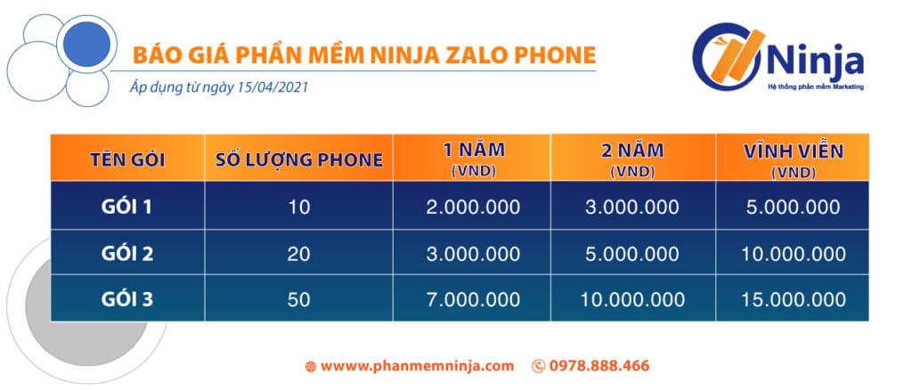 ninja zalo phone 1024x439 Dịch covid 19 tiếp diễn   Bạn cần mang theo những gì khi ra đường?