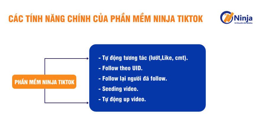tính năng phan mem ninja tiktok Tăng follow Tiktok, tương tác tài khoản với phần mềm Ninja TikTok
