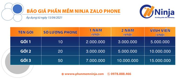 bao gia ninja zalo phone Top 5 phần mềm zalo marketing giúp tăng hiệu suất bán hàng 200%