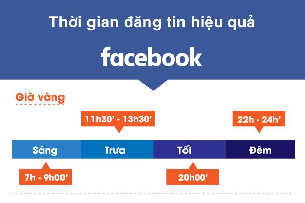 cach post bai facebook hieu qua.1jpg Cách post bài facebook hiệu quả thu hút triệu khách hàng tiềm năng