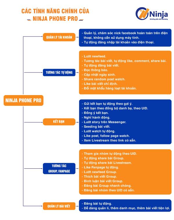 tính năng phần mềm ninja phone pro Cách tăng lượt like fanpage cực dễ trên Facebook