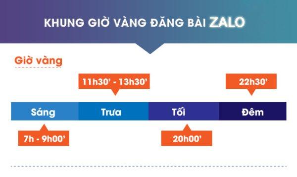 ban hang zalo shop 1 Cách tạo tài khoản và bán hàng Zalo Shop hiệu quả 2021