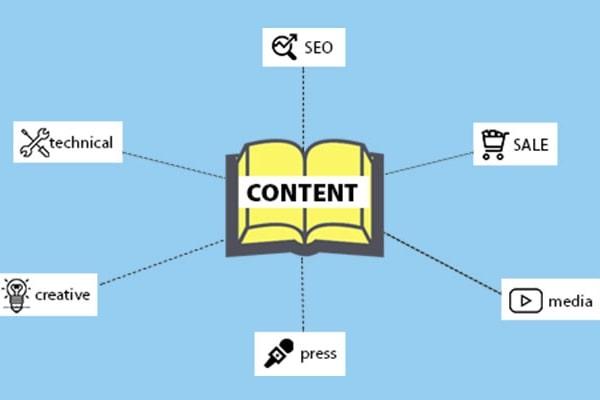 vai tro content trong marketing 0 dong 6 Vai trò content trong marketing 0 đồng? Chìa khóa chinh phục khách hàng